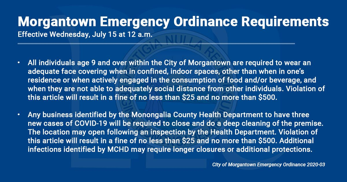 A graphic explaining the requirements in the City of Morgantown Emergency Ordinance 2020-03.